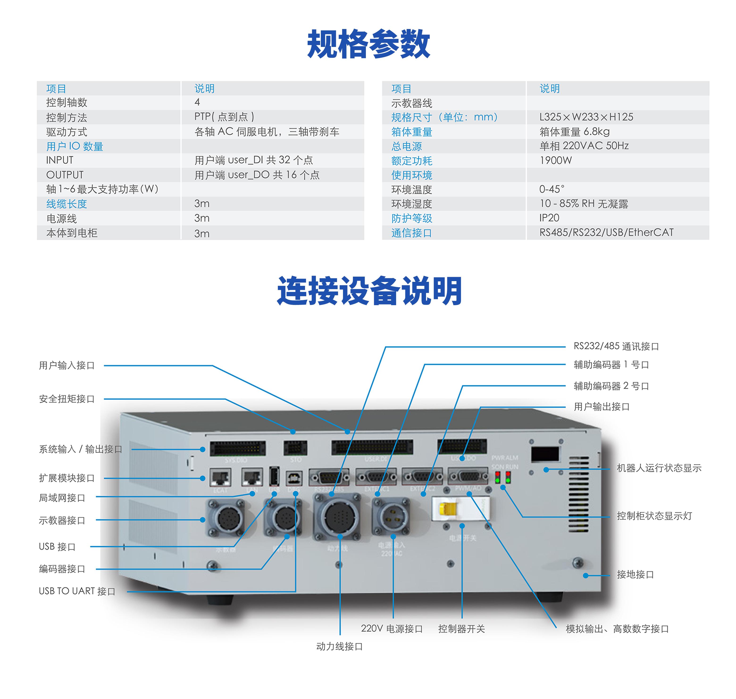 四軸驅控一體模板-1.jpg